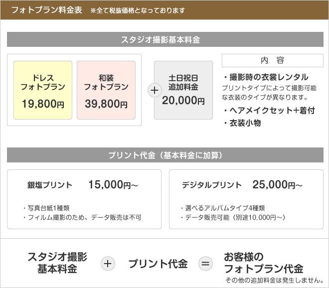 photo_charge